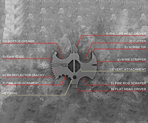 B.a.t. Coin 10 In 1 Multi Tool 1